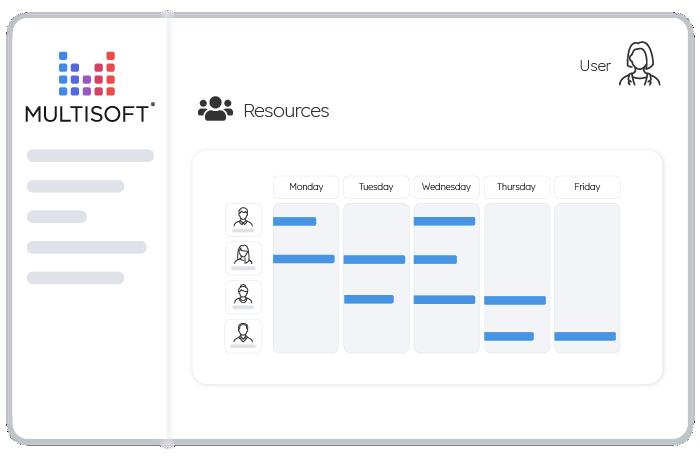 System för resursplanering